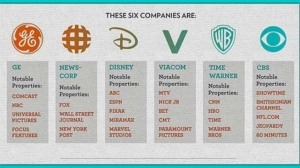 six-companies-own-90-percent-of-the-corporate-media