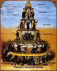 capitalism-source-rationalwiki